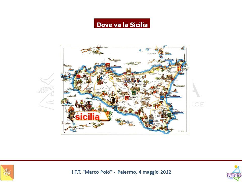 Dove va la Sicilia