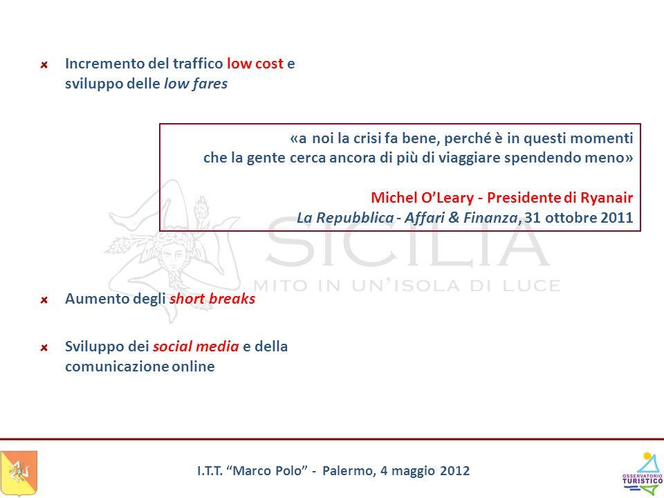 I.T.T. Marco Polo - Palermo, 4 maggio 2012 «a noi la crisi fa bene, perché è in questi momenti che la gente cerca ancora di più di viaggiare spendendo