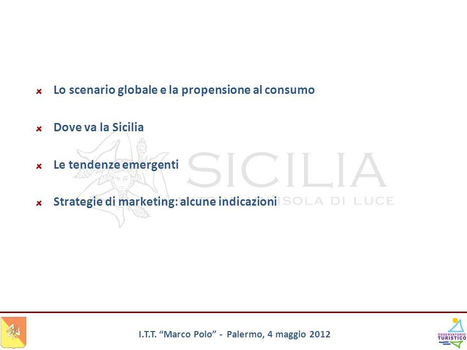 Lo scenario globale e la propensione al consumo Dove va la Sicilia Le tendenze emergenti Strategie di marketing: alcune indicazioni I.T.T. Marco Polo