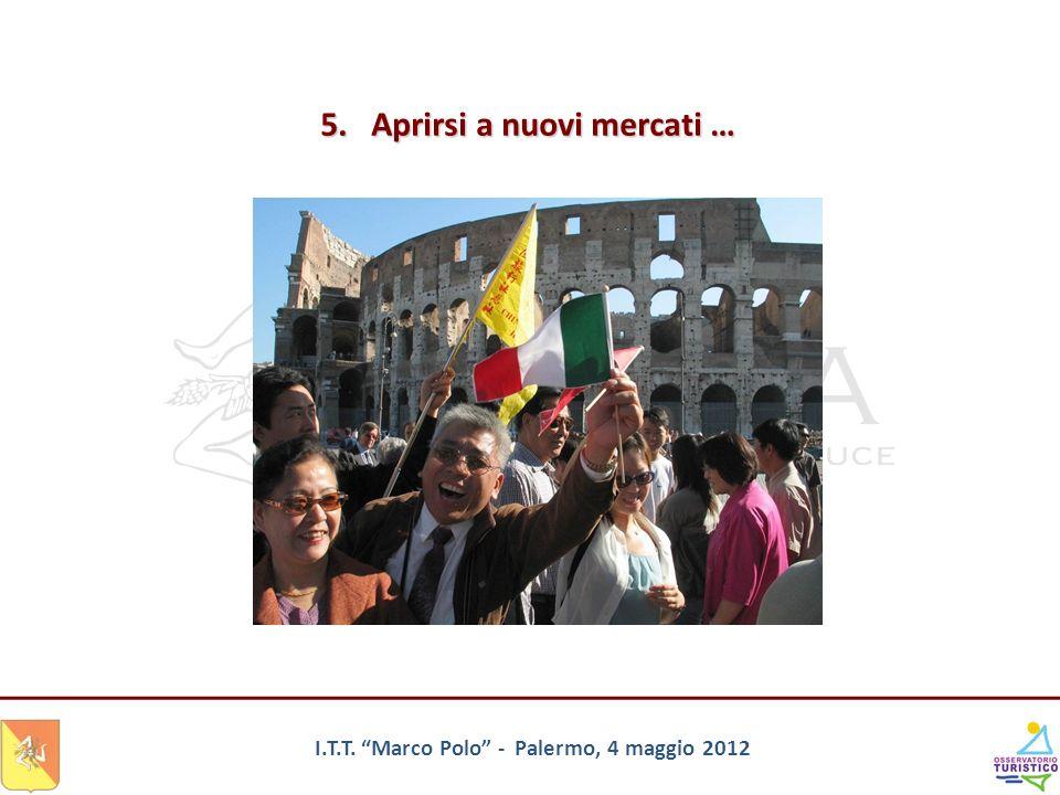 I.T.T. Marco Polo - Palermo, 4 maggio 2012 5. Aprirsi a nuovi mercati …