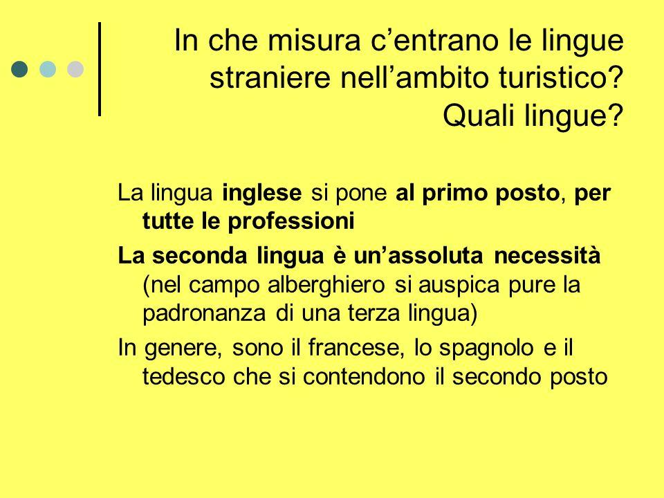 In che misura centrano le lingue straniere nellambito turistico.