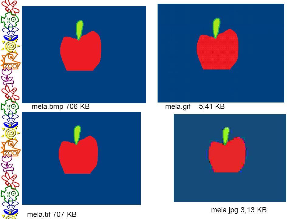 .JPG Il JPEG conserva tutte le informazioni del colore e comprime la dimensione del file eliminando dati in modo selettivo, maggiore è questo valore di compressione e minore sarà la qualità finale dell immagine..GIF Ideale per la rappresentazione di immagini sul Web come gif animate, pulsanti e intestazioni.
