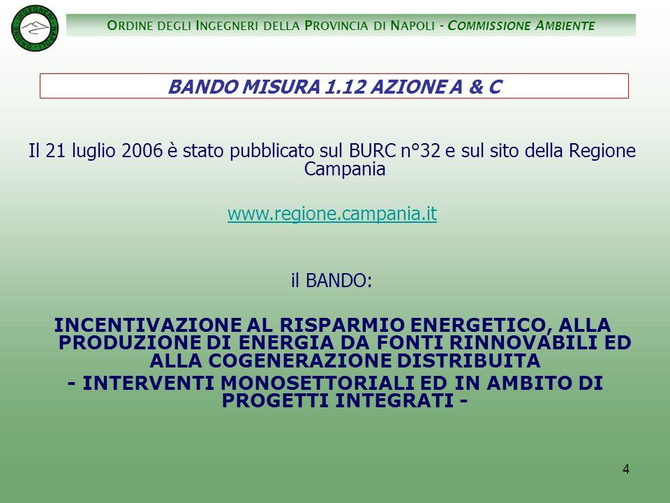 O RDINE DEGLI I NGEGNERI DELLA P ROVINCIA DI N APOLI - C OMMISSIONE A MBIENTE 4 Il 21 luglio 2006 è stato pubblicato sul BURC n°32 e sul sito della Regione Campania www.regione.campania.it il BANDO: INCENTIVAZIONE AL RISPARMIO ENERGETICO, ALLA PRODUZIONE DI ENERGIA DA FONTI RINNOVABILI ED ALLA COGENERAZIONE DISTRIBUITA - INTERVENTI MONOSETTORIALI ED IN AMBITO DI PROGETTI INTEGRATI - BANDO MISURA 1.12 AZIONE A & C