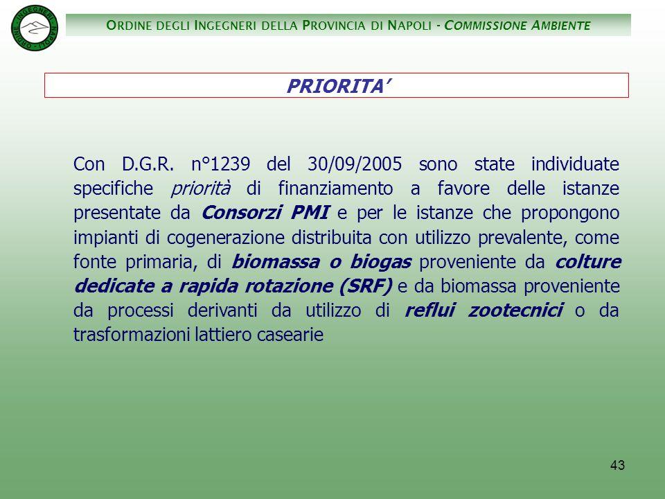 O RDINE DEGLI I NGEGNERI DELLA P ROVINCIA DI N APOLI - C OMMISSIONE A MBIENTE 43 Con D.G.R.