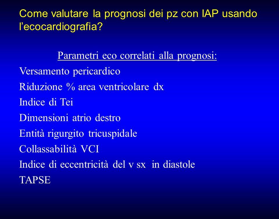 Come valutare la prognosi dei pz con IAP usando lecocardiografia? Parametri eco correlati alla prognosi: Versamento pericardico Riduzione % area ventr