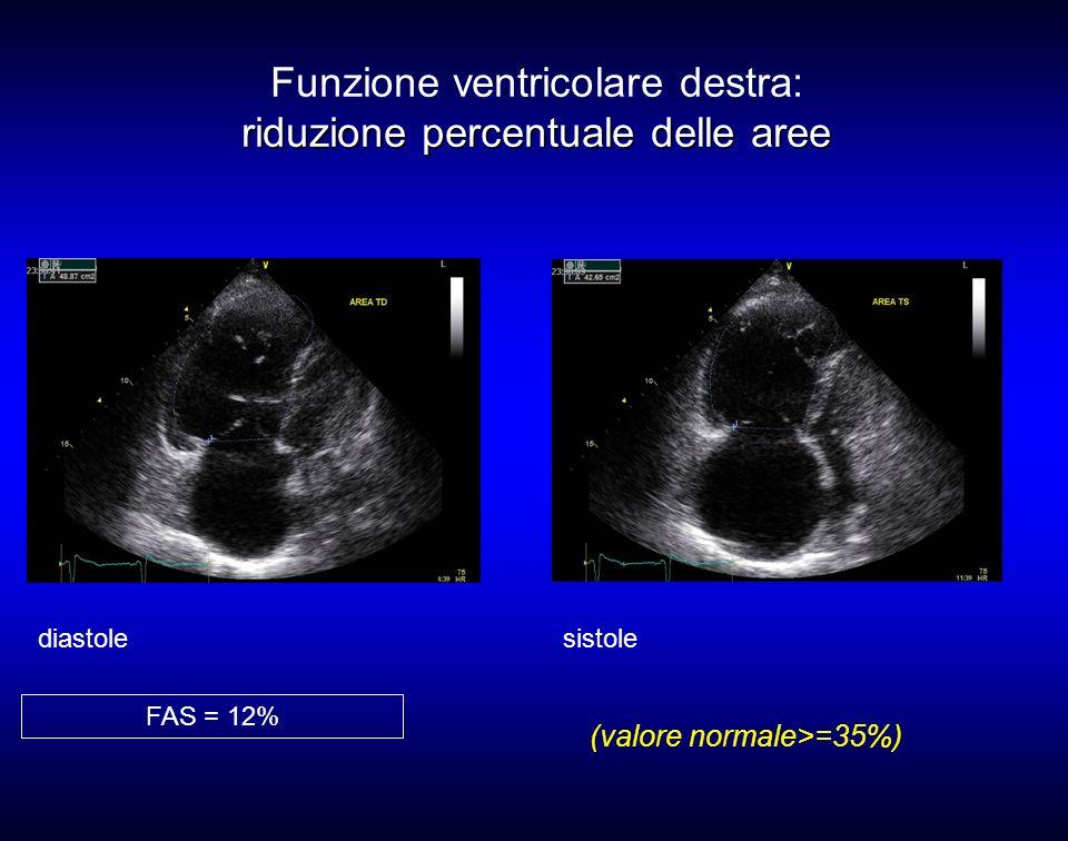 diastolesistole FAS = 12% Funzione ventricolare destra: riduzione percentuale delle aree (valore normale>=35%)