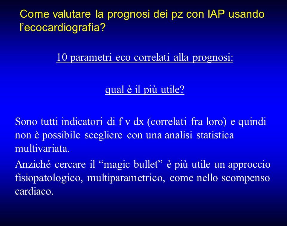 Come valutare la prognosi dei pz con IAP usando lecocardiografia? 10 parametri eco correlati alla prognosi: qual è il più utile? Sono tutti indicatori