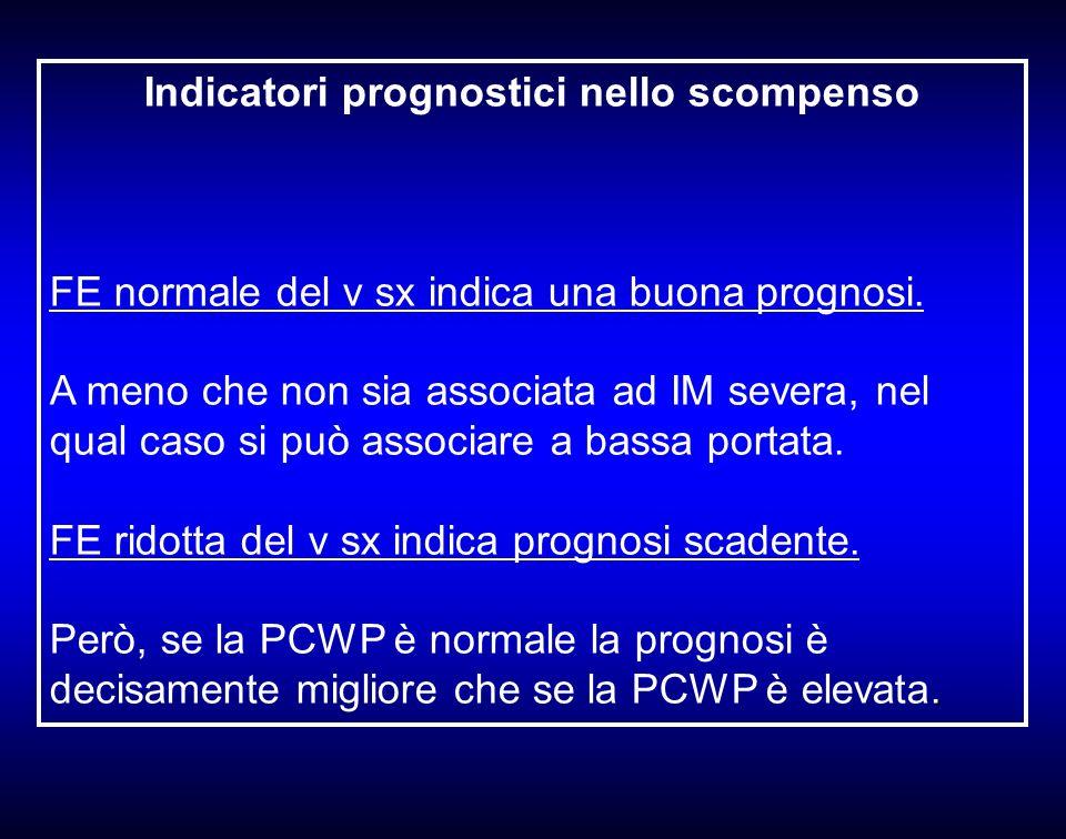 Indicatori prognostici nello scompenso FE normale del v sx indica una buona prognosi. A meno che non sia associata ad IM severa, nel qual caso si può