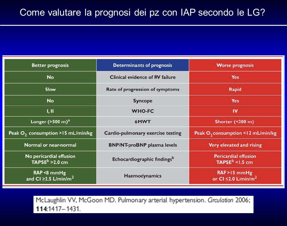 Come valutano la prognosi dei pz con IAP gli estensori delle LG europee / americane?