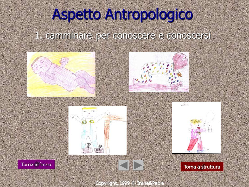 Quale aspetto vuoi vedere? ANTROPOLOGICO RELIGIOSO ATTUALE Copyright, 1999 © Irene&Paola Torna allinizio Attenzione: le immagini che compariranno succ