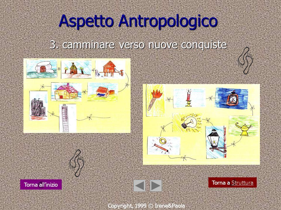 Aspetto Antropologico 2. camminare per esprimersi Copyright, 1999 © Irene&Paola Torna a Struttura Torna allinizio