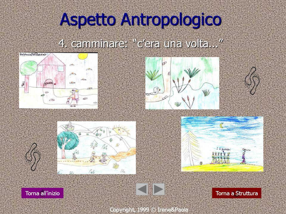 Aspetto Antropologico 3. camminare verso nuove conquiste Copyright, 1999 © Irene&Paola Torna a Struttura Torna allinizio