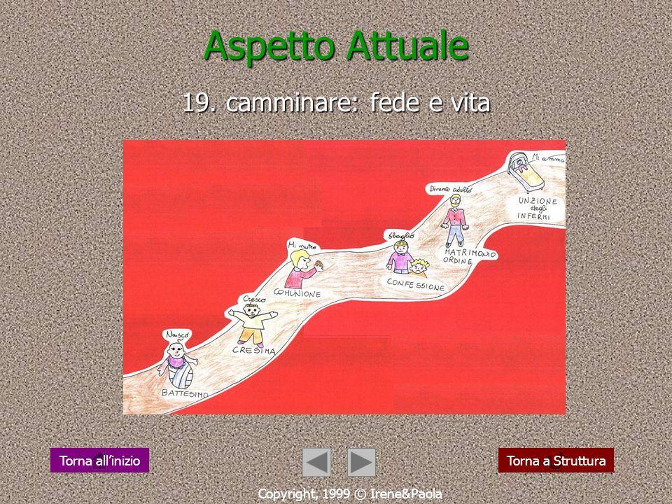 Aspetto Attuale 18. camminare per luomo Copyright, 1999 © Irene&Paola Torna a StrutturaTorna allinizio
