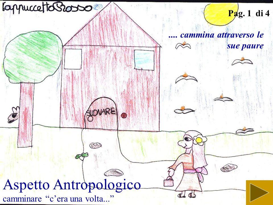 Aspetto Antropologico camminare verso nuove conquiste Pag. 2 di 2 Mezzi di illuminazione