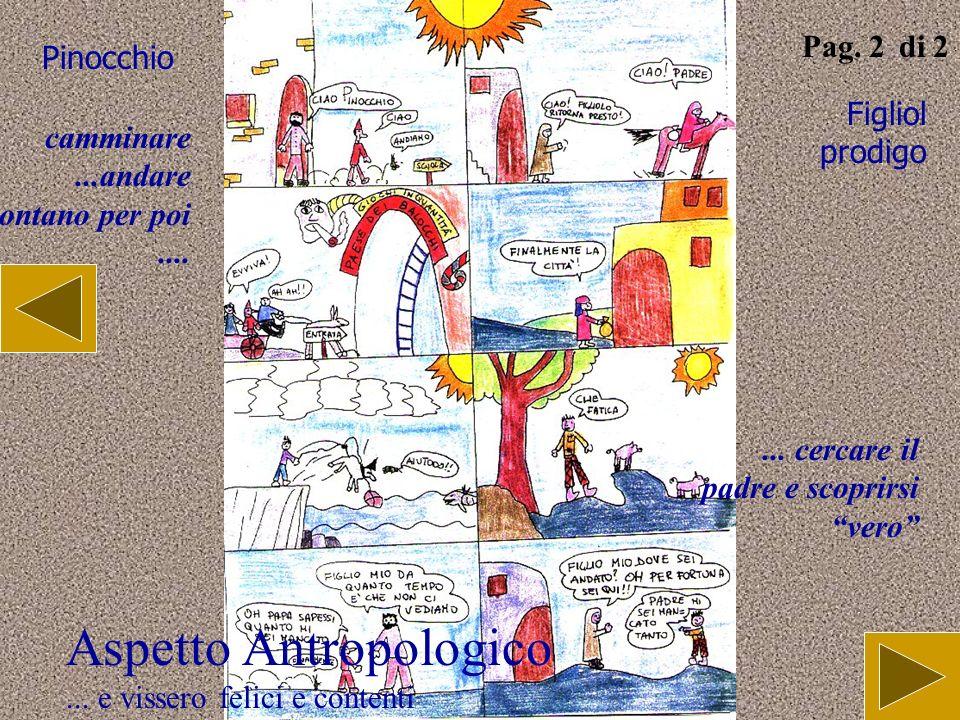 Aspetto Antropologico... e vissero felici e contenti Pag. 1 di 2 I musicanti di Brema camminare insieme verso la salvezza