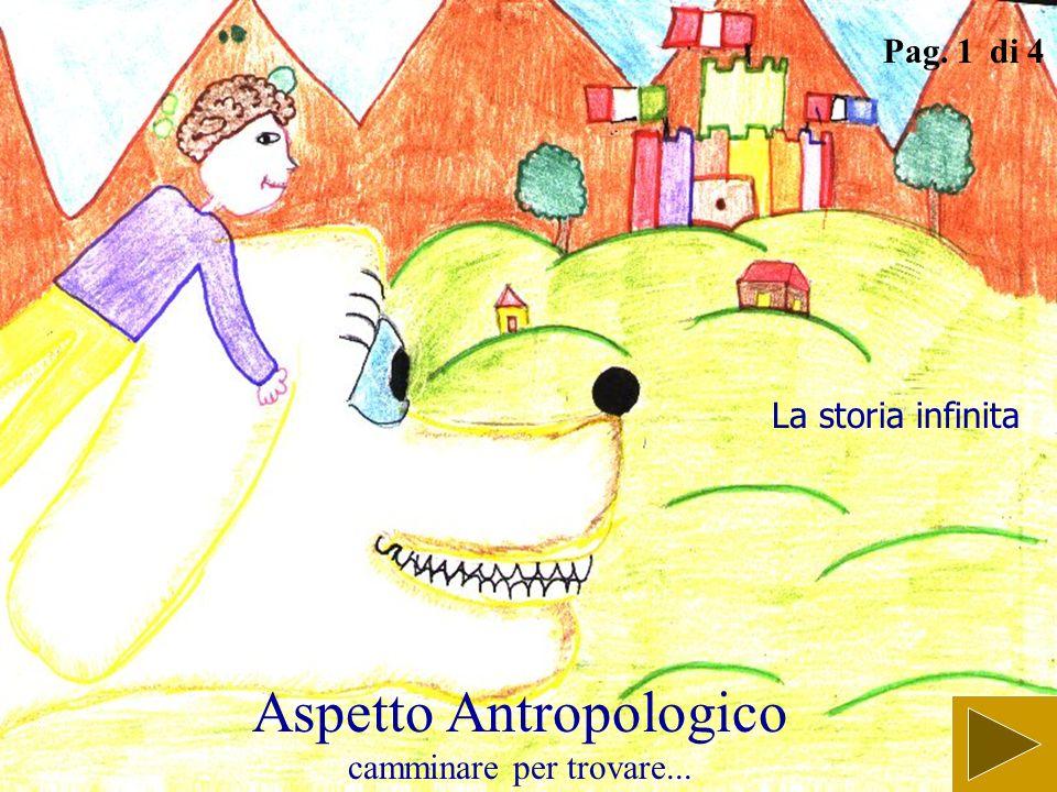 Aspetto Antropologico... e vissero felici e contenti Pag. 2 di 2 Pinocchio Figliol prodigo... cercare il padre e scoprirsi vero camminare...andare lon