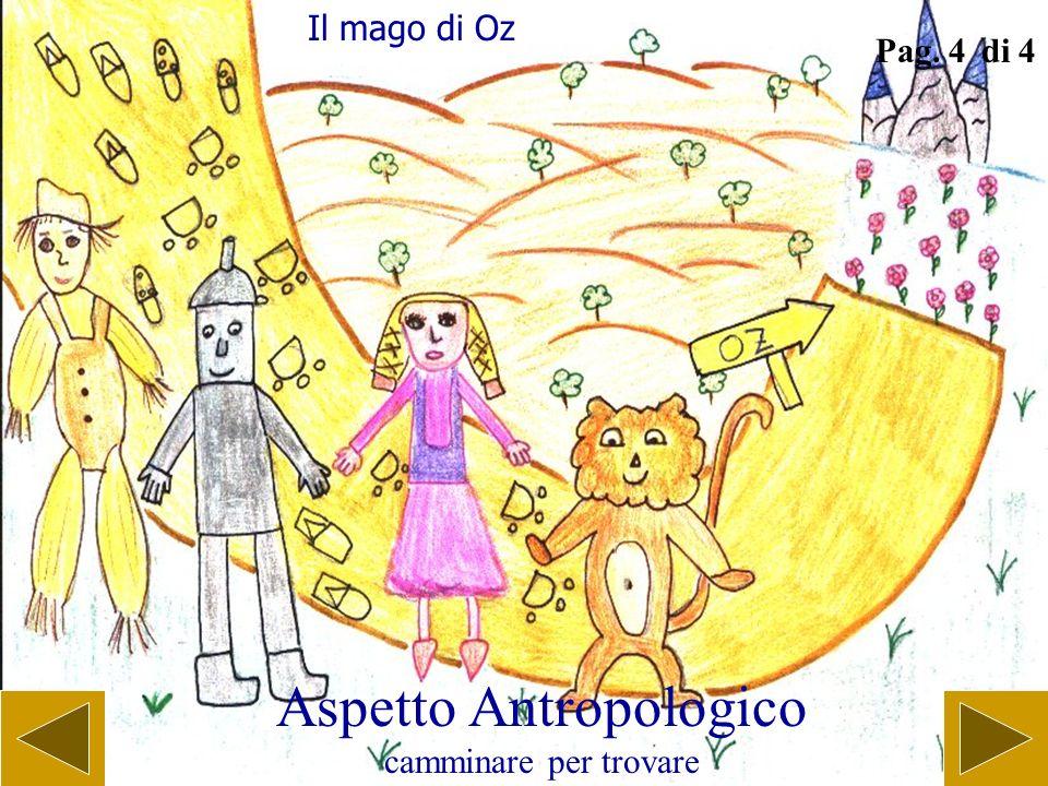Aspetto Antropologico camminare per trovare... Pag. 3 di 4 The page master