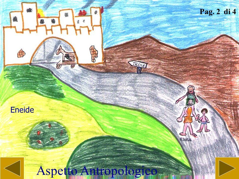 Aspetto Antropologico Pag. 1 di 6 Il Milione