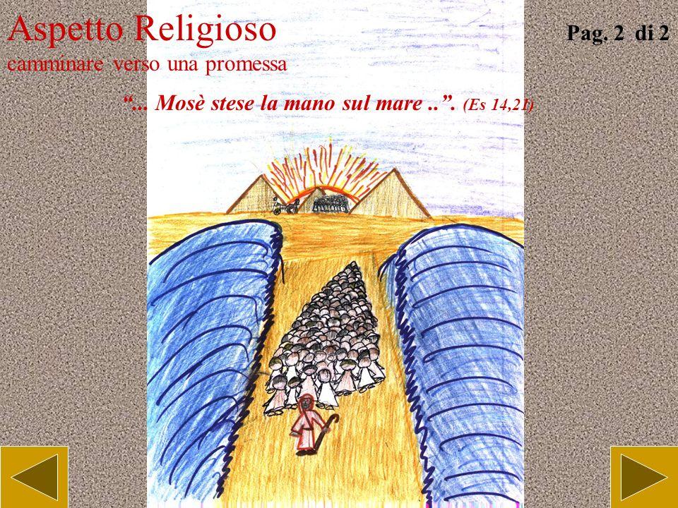 Aspetto Religioso camminare verso una promessa Pag. 1 di 2... Esci dalla tua terra e va... (Gen 12,1)