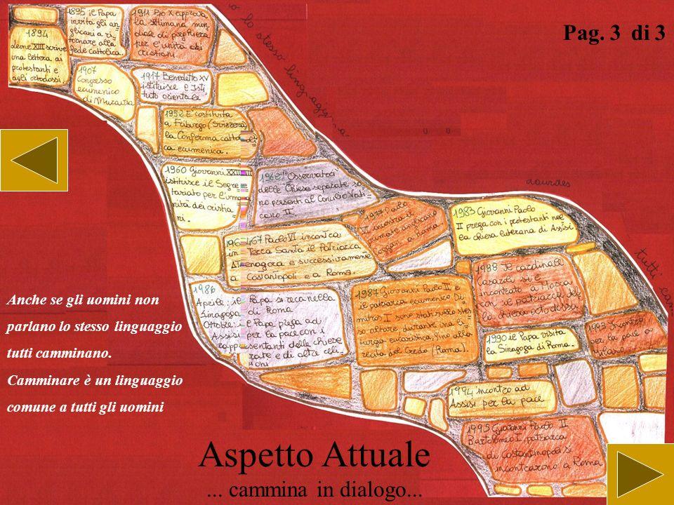 Aspetto Attuale... cammina in dialogo... Pag. 2 di 3 Fatima Muro del pianto La Mecca