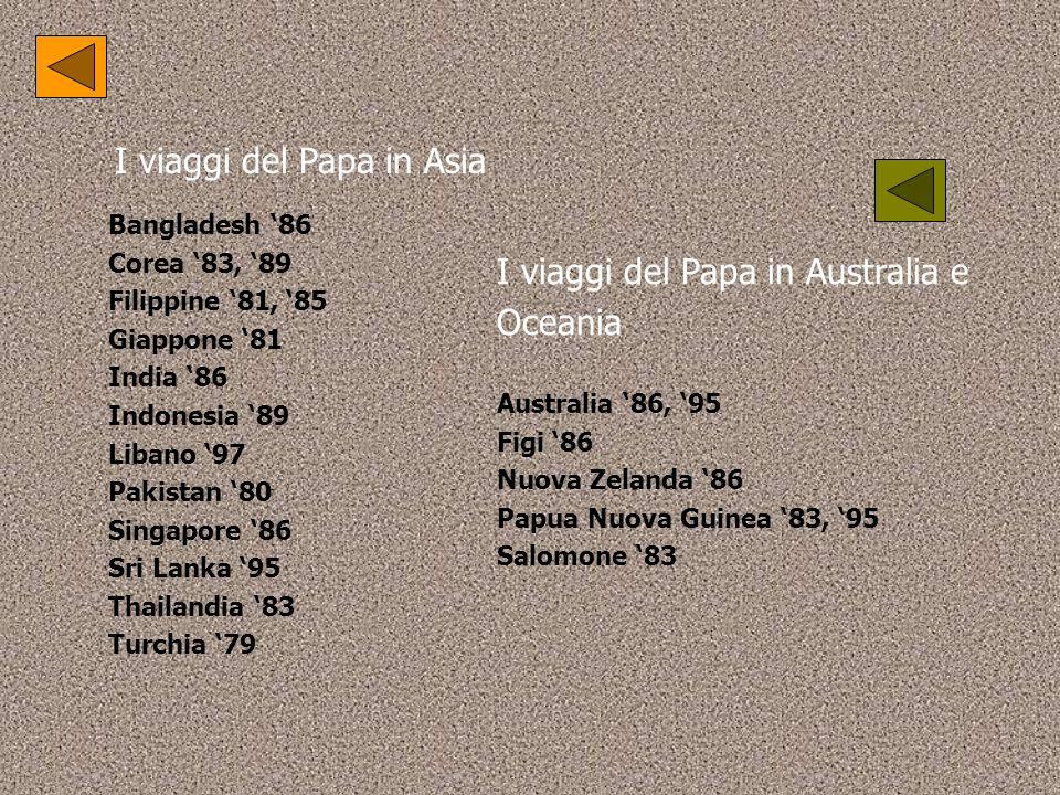 Albania 93 Austria 83, 88, 98 Belgio 85, 95 Bosnia Erzegovina 96 Rep. Ceca 95, 96 Cecoslovacchia 90 Croazia 94 Danimarca 89 Estonia 93 Finlandia 89 Fr