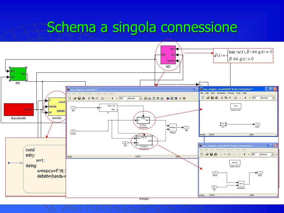 Schema a singola connessione