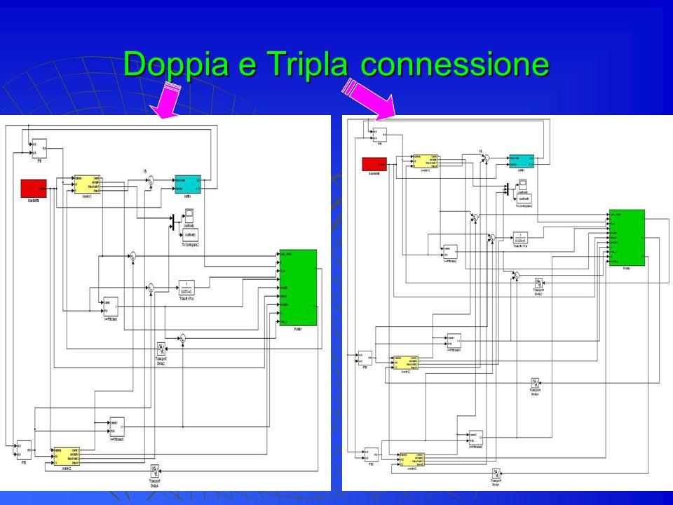 Doppia e Tripla connessione