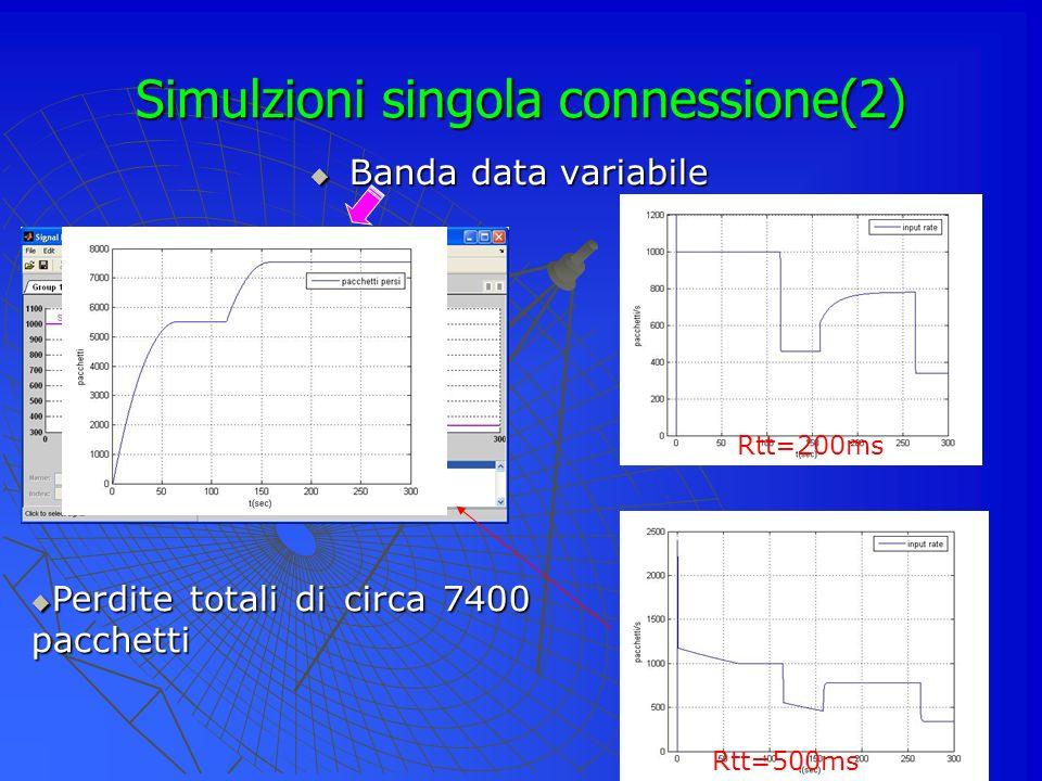 Simulzioni singola connessione(2) Banda data variabile Banda data variabile Rtt=200ms Rtt=500ms Perdite totali di circa 7400 pacchetti Perdite totali di circa 7400 pacchetti