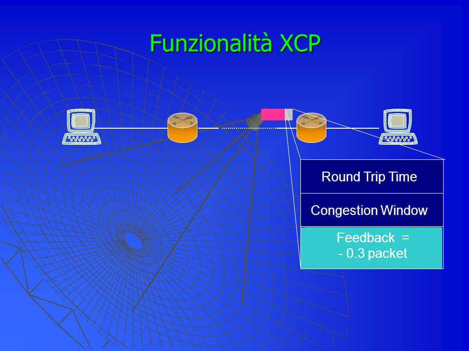 Funzionalità Congestion Window = Congestion Window + Feedback I routers calcolano il feedback che verrà distribuito dal controllore di fairness proporzionalmente al throughput dei vari flussi XCP completa ECN (Explicit Congestion Notification)