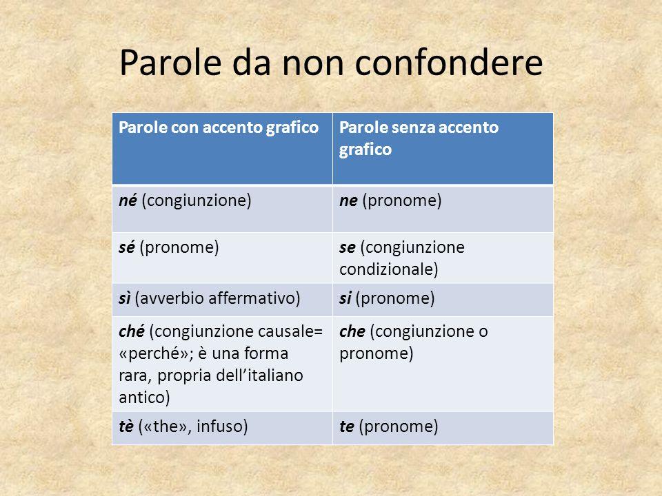 Parole da non confondere Parole con accento graficoParole senza accento grafico né (congiunzione)ne (pronome) sé (pronome)se (congiunzione condizionale) sì (avverbio affermativo)si (pronome) ché (congiunzione causale= «perché»; è una forma rara, propria dellitaliano antico) che (congiunzione o pronome) tè («the», infuso)te (pronome)