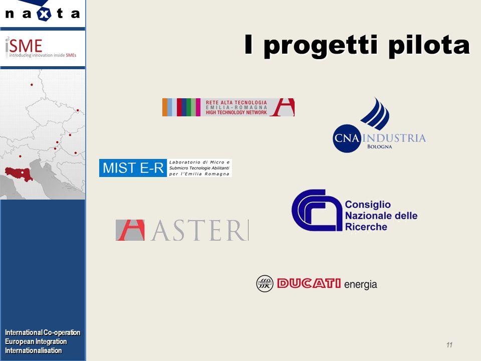 International Co-operation European Integration Internationalisation I progetti pilota 11