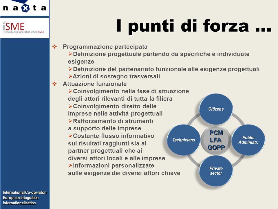International Co-operation European Integration Internationalisation I punti di forza … Programmazione partecipata Definizione progettuale partendo da