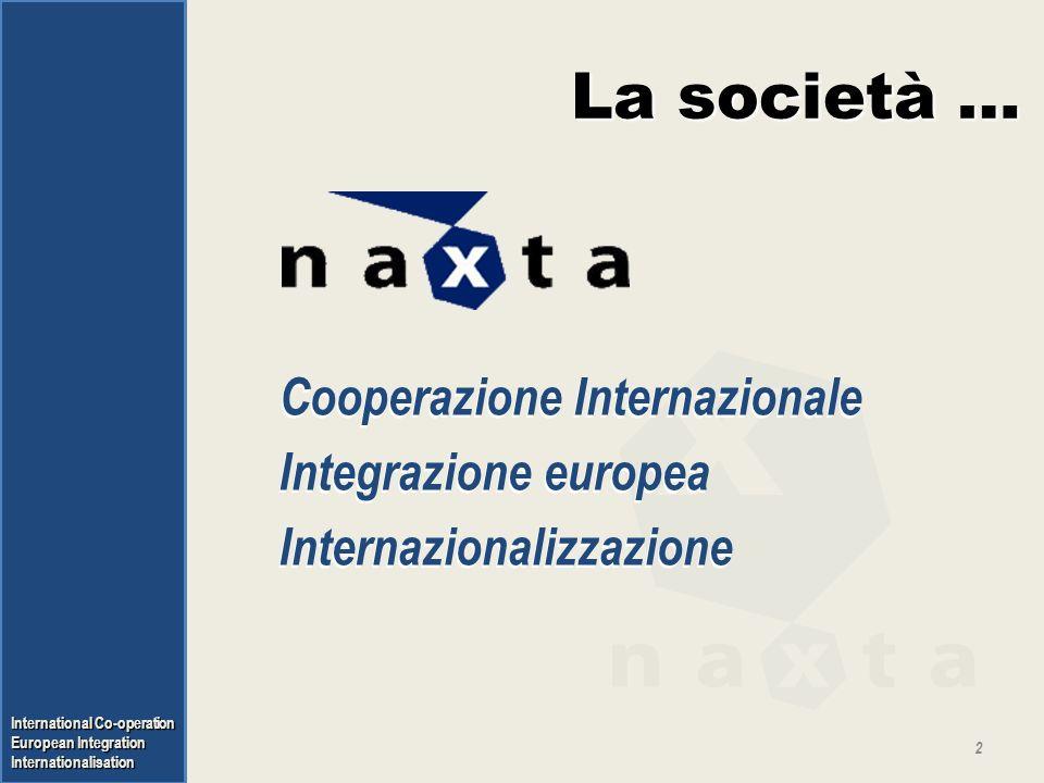 Internationalisation Cooperazione Internazionale Integrazione europea Internazionalizzazione 2 Cooperazione Internazionale Integrazione europea Intern