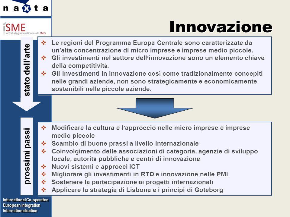 International Co-operation European Integration Internationalisation Innovazione Modificare la cultura e l approccio nelle micro imprese e imprese medio piccole Scambio di buone prassi a livello internazionale Coinvolgimento delle associazioni di categoria, agenzie di sviluppo locale, autorit à pubbliche e centri di innovazione Nuovi sistemi e approcci ICT Migliorare gli investimenti in RTD e innovazione nelle PMI Sostenere la partecipazione ai progetti internazionali Applicare la strategia di Lisbona e i principi di Goteborg Modificare la cultura e l approccio nelle micro imprese e imprese medio piccole Scambio di buone prassi a livello internazionale Coinvolgimento delle associazioni di categoria, agenzie di sviluppo locale, autorit à pubbliche e centri di innovazione Nuovi sistemi e approcci ICT Migliorare gli investimenti in RTD e innovazione nelle PMI Sostenere la partecipazione ai progetti internazionali Applicare la strategia di Lisbona e i principi di Goteborg prossimi passi stato dellarte Le regioni del Programma Europa Centrale sono caratterizzate da un alta concentrazione di micro imprese e imprese medio piccole.