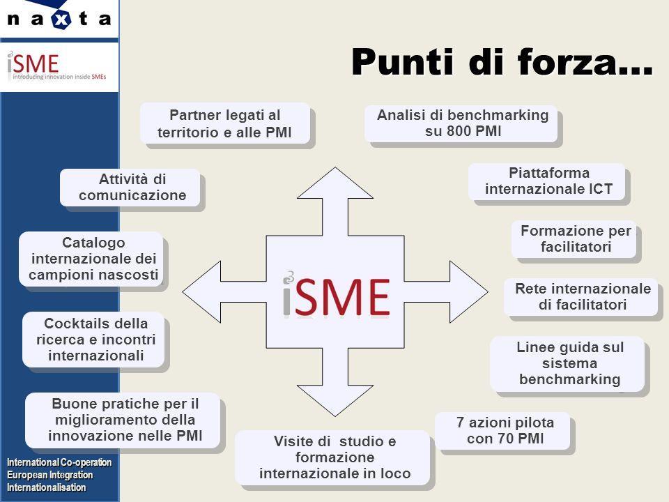 International Co-operation European Integration Internationalisation Partner legati al territorio e alle PMI Attività di comunicazione Catalogo intern