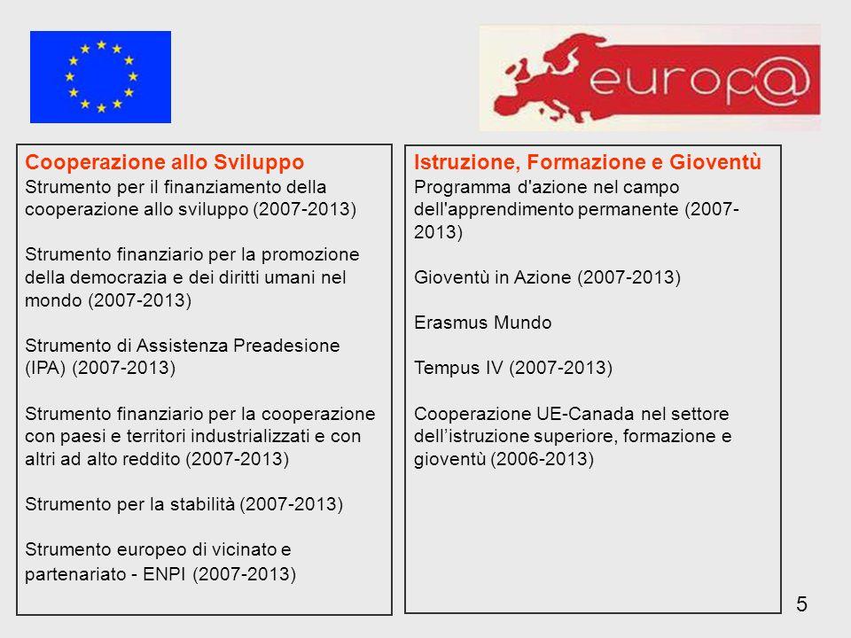 5 Cooperazione allo Sviluppo Strumento per il finanziamento della cooperazione allo sviluppo (2007-2013) Strumento finanziario per la promozione della democrazia e dei diritti umani nel mondo (2007-2013) Strumento di Assistenza Preadesione (IPA) (2007-2013) Strumento finanziario per la cooperazione con paesi e territori industrializzati e con altri ad alto reddito (2007-2013) Strumento per la stabilità (2007-2013) Strumento europeo di vicinato e partenariato - ENPI (2007-2013) Istruzione, Formazione e Gioventù Programma d azione nel campo dell apprendimento permanente (2007- 2013) Gioventù in Azione (2007-2013) Erasmus Mundo Tempus IV (2007-2013) Cooperazione UE-Canada nel settore dellistruzione superiore, formazione e gioventù (2006-2013)