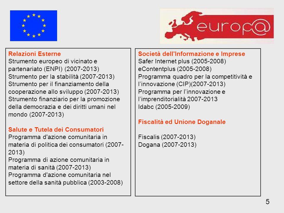 5 Relazioni Esterne Strumento europeo di vicinato e partenariato (ENPI) (2007-2013) Strumento per la stabilità (2007-2013) Strumento per il finanziamento della cooperazione allo sviluppo (2007-2013) Strumento finanziario per la promozione della democrazia e dei diritti umani nel mondo (2007-2013) Salute e Tutela dei Consumatori Programma d azione comunitaria in materia di politica dei consumatori (2007- 2013) Programma di azione comunitaria in materia di sanità (2007-2013) Programma d azione comunitaria nel settore della sanità pubblica (2003-2008) Società dell Informazione e Imprese Safer Internet plus (2005-2008) eContentplus (2005-2008) Programma quadro per la competitività e linnovazione (CIP)(2007-2013) Programma per linnovazione e limprenditorialità 2007-2013 Idabc (2005-2009) Fiscalità ed Unione Doganale Fiscalis (2007-2013) Dogana (2007-2013)