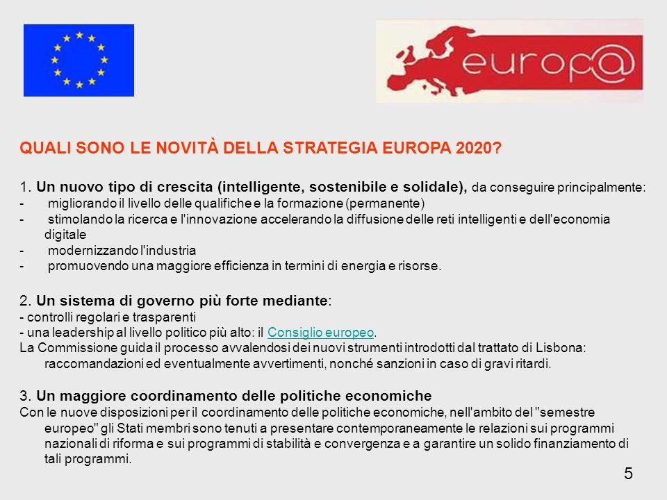 QUALI SONO LE NOVITÀ DELLA STRATEGIA EUROPA 2020? 1. Un nuovo tipo di crescita (intelligente, sostenibile e solidale), da conseguire principalmente: -