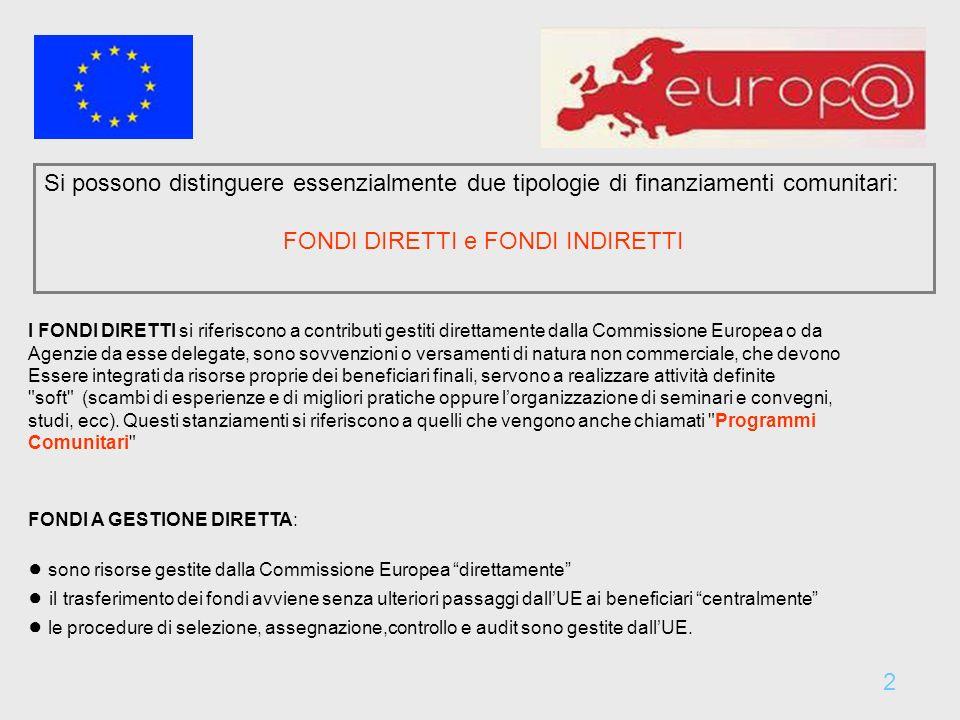 I FONDI DIRETTI si riferiscono a contributi gestiti direttamente dalla Commissione Europea o da Agenzie da esse delegate, sono sovvenzioni o versament