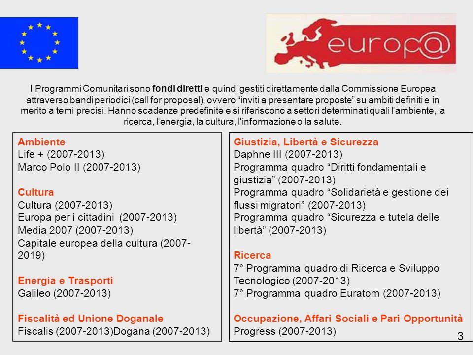 Ambiente Life + (2007-2013) Marco Polo II (2007-2013) Cultura Cultura (2007-2013) Europa per i cittadini (2007-2013) Media 2007 (2007-2013) Capitale e