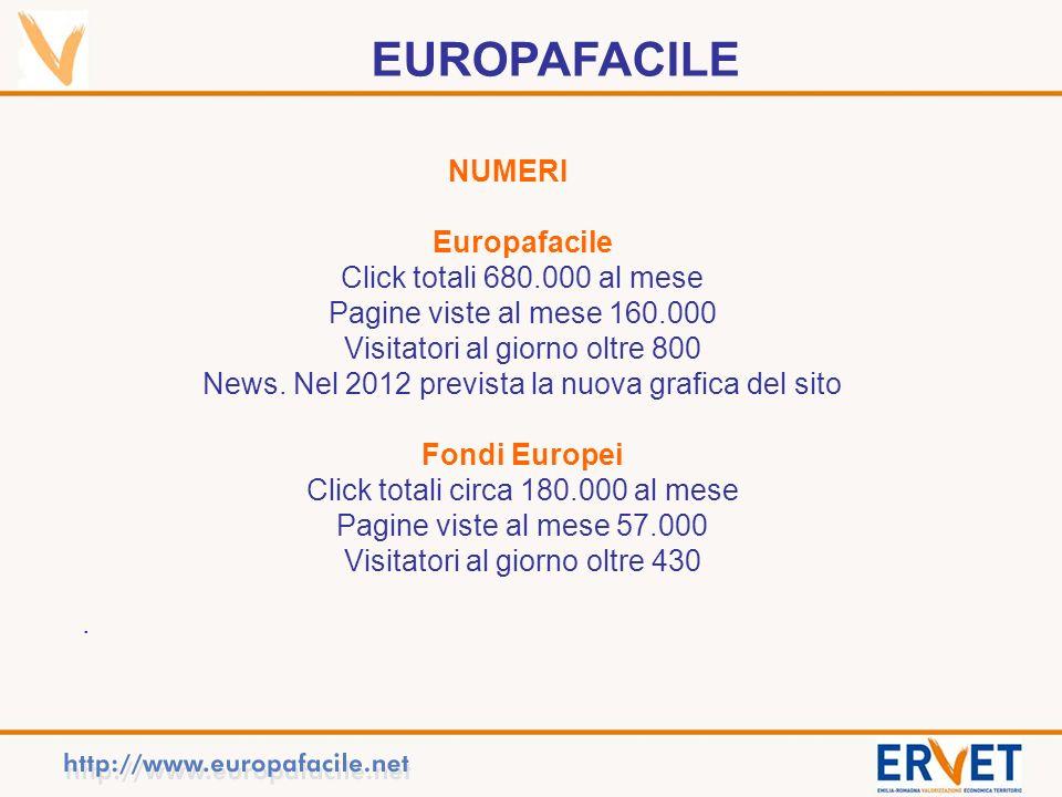 EUROPAFACILE.