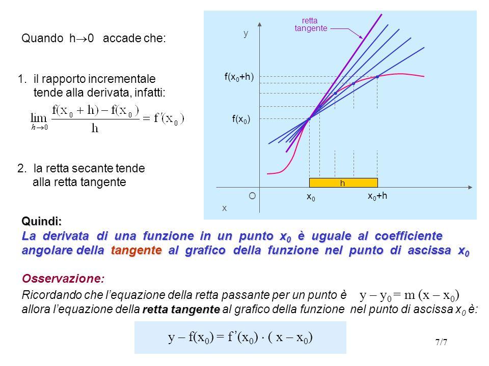 7/7 O x y f(x 0 ) x0x0. h. h. h f(x 0 +h) x 0 +h. h Quando h 0 accade che: 2. la retta secante tende l l alla retta tangente 1. il rapporto incrementa