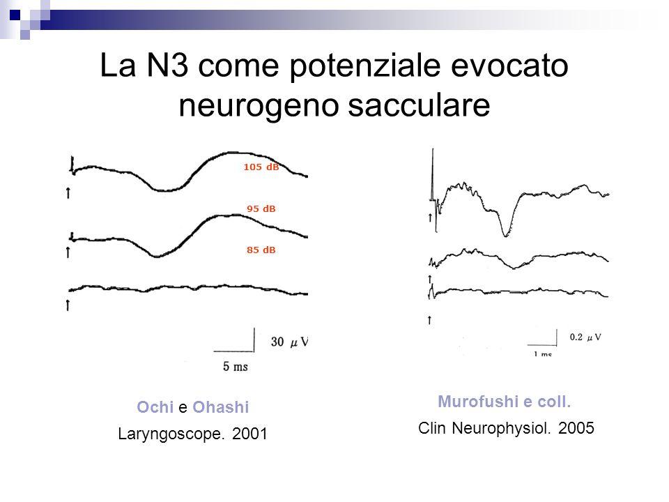 La N3 come potenziale evocato neurogeno sacculare 105 dB 95 dB 85 dB Ochi e Ohashi Murofushi e coll. Laryngoscope. 2001 Clin Neurophysiol. 2005