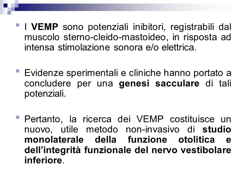 I VEMP sono potenziali inibitori, registrabili dal muscolo sterno-cleido-mastoideo, in risposta ad intensa stimolazione sonora e/o elettrica. Evidenze