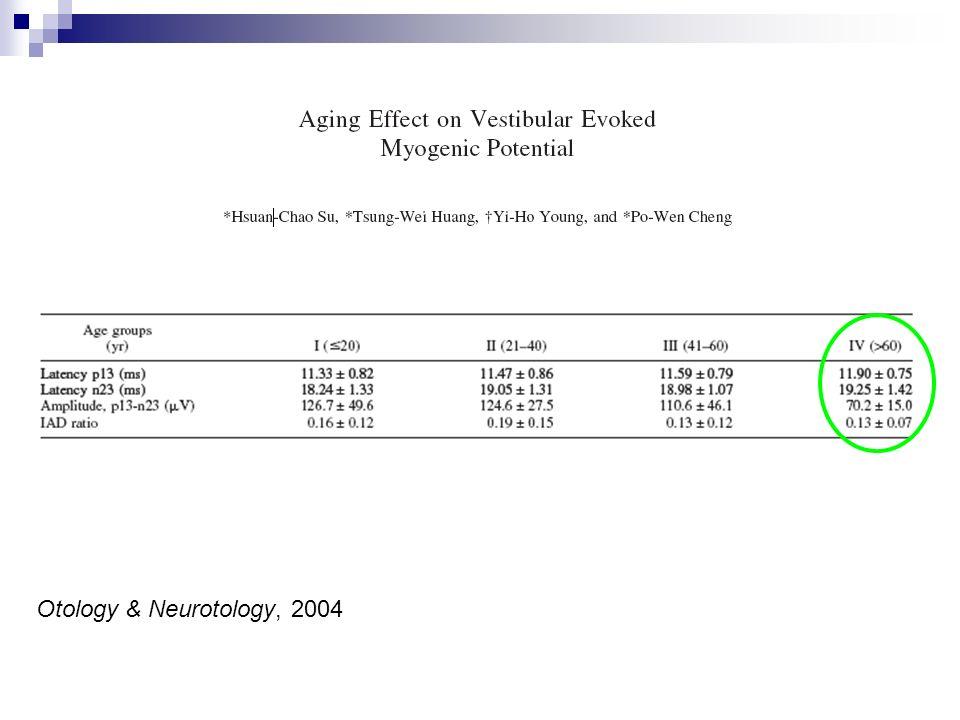 Otology & Neurotology, 2004