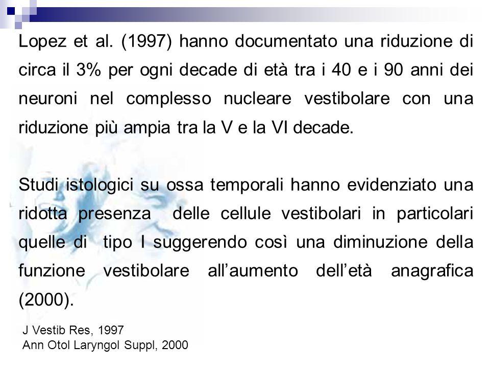 Lopez et al. (1997) hanno documentato una riduzione di circa il 3% per ogni decade di età tra i 40 e i 90 anni dei neuroni nel complesso nucleare vest