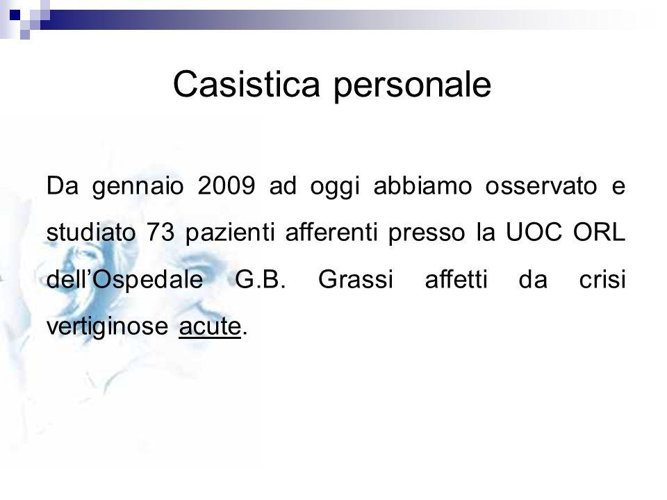 Da gennaio 2009 ad oggi abbiamo osservato e studiato 73 pazienti afferenti presso la UOC ORL dellOspedale G.B. Grassi affetti da crisi vertiginose acu
