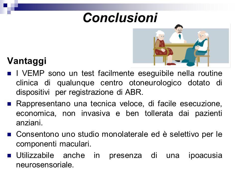 Conclusioni Vantaggi I VEMP sono un test facilmente eseguibile nella routine clinica di qualunque centro otoneurologico dotato di dispositivi per regi
