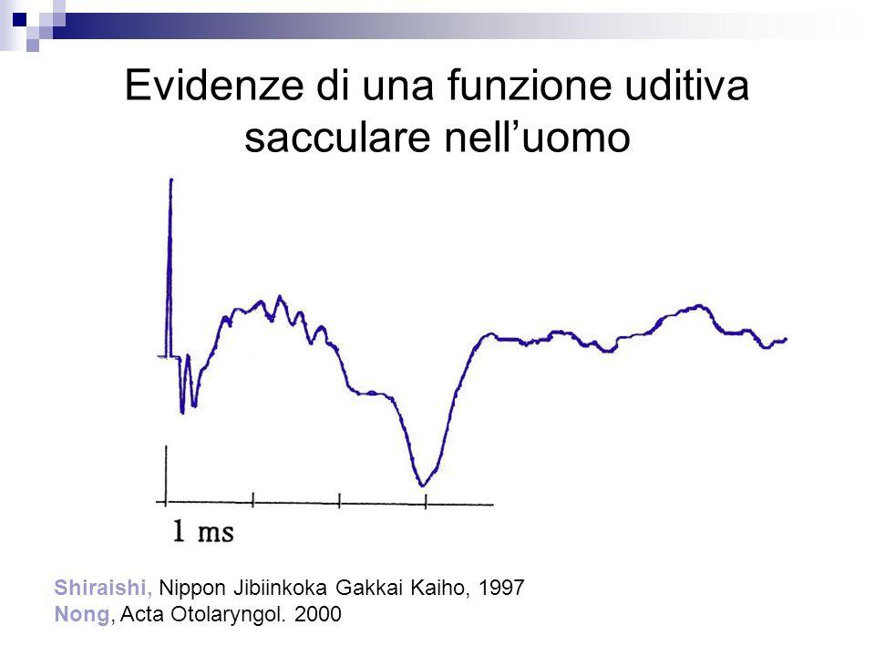 Evidenze di una funzione uditiva sacculare nelluomo Shiraishi, Nippon Jibiinkoka Gakkai Kaiho, 1997 Nong, Acta Otolaryngol. 2000