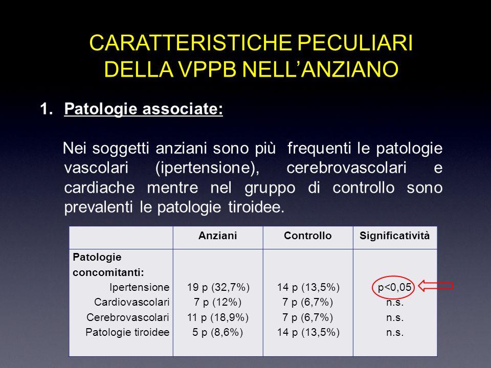 CARATTERISTICHE PECULIARI DELLA VPPB NELLANZIANO 1.Patologie associate: Nei soggetti anziani sono più frequenti le patologie vascolari (ipertensione), cerebrovascolari e cardiache mentre nel gruppo di controllo sono prevalenti le patologie tiroidee.